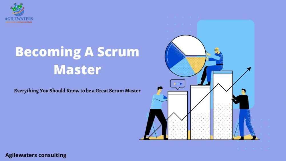 agile certification cost in india