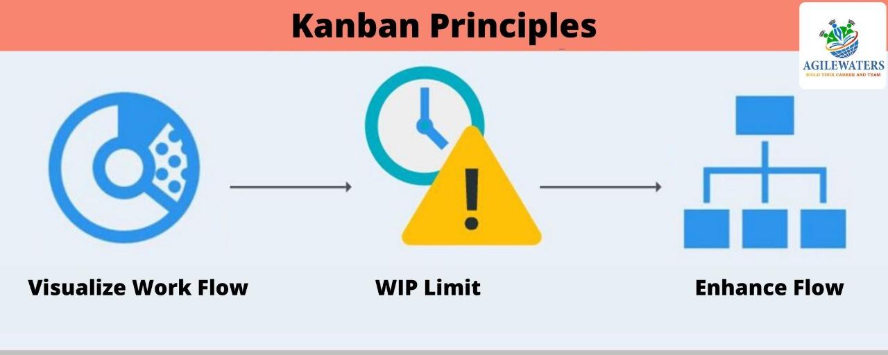 kanban certification training