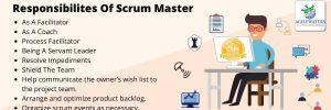 roles-and-responsibilities-of-scrum-master